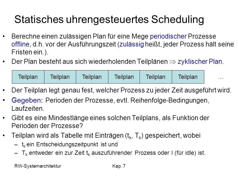 Statisches uhrengesteuertes Scheduling