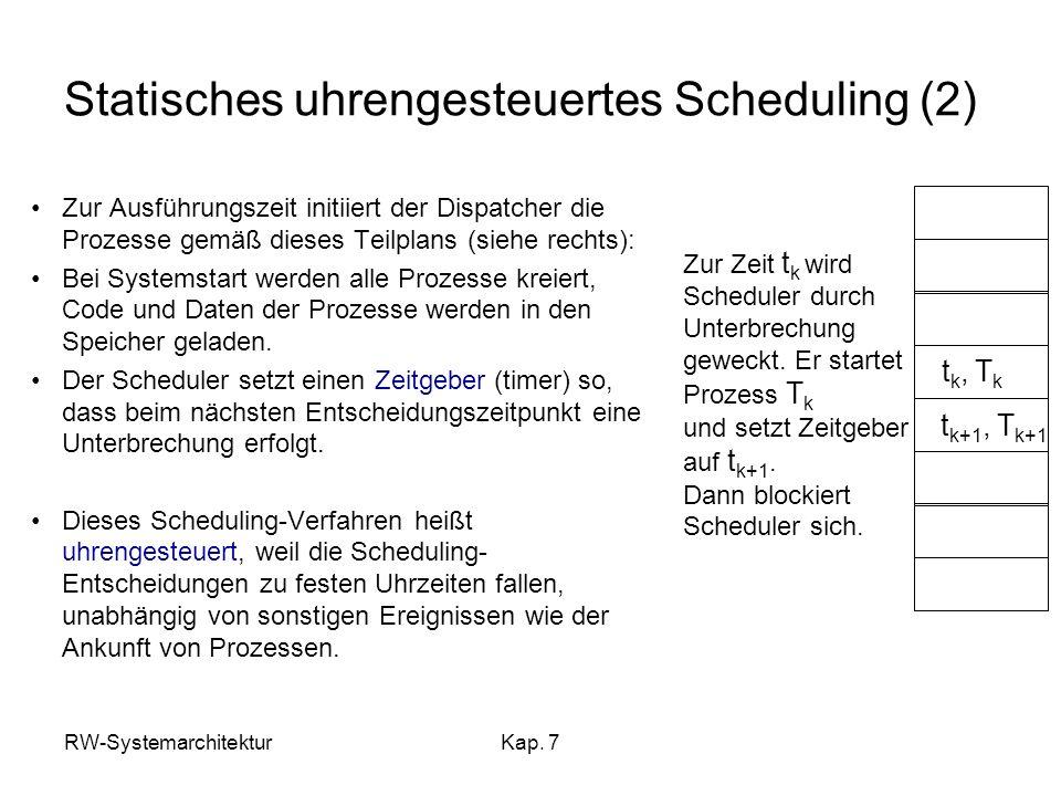 Statisches uhrengesteuertes Scheduling (2)