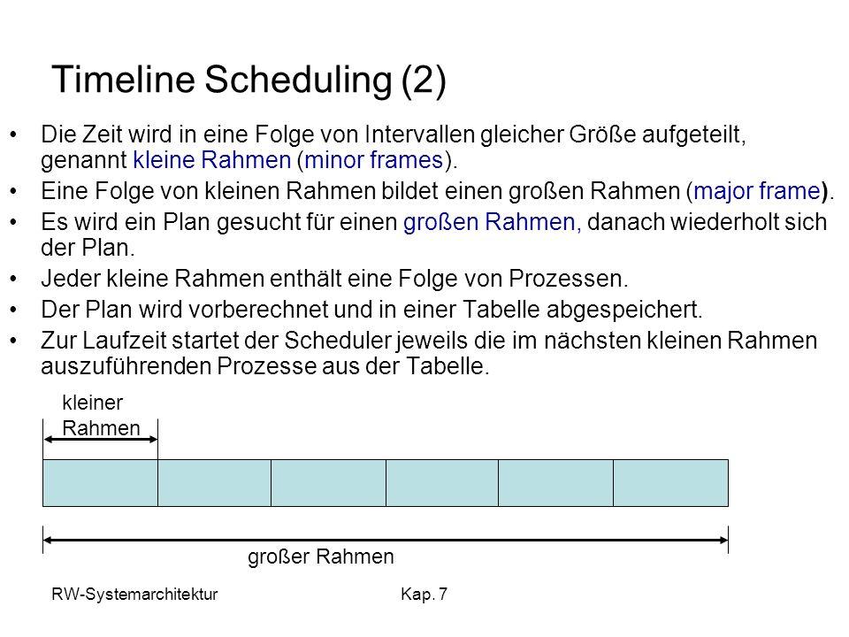 Timeline Scheduling (2)