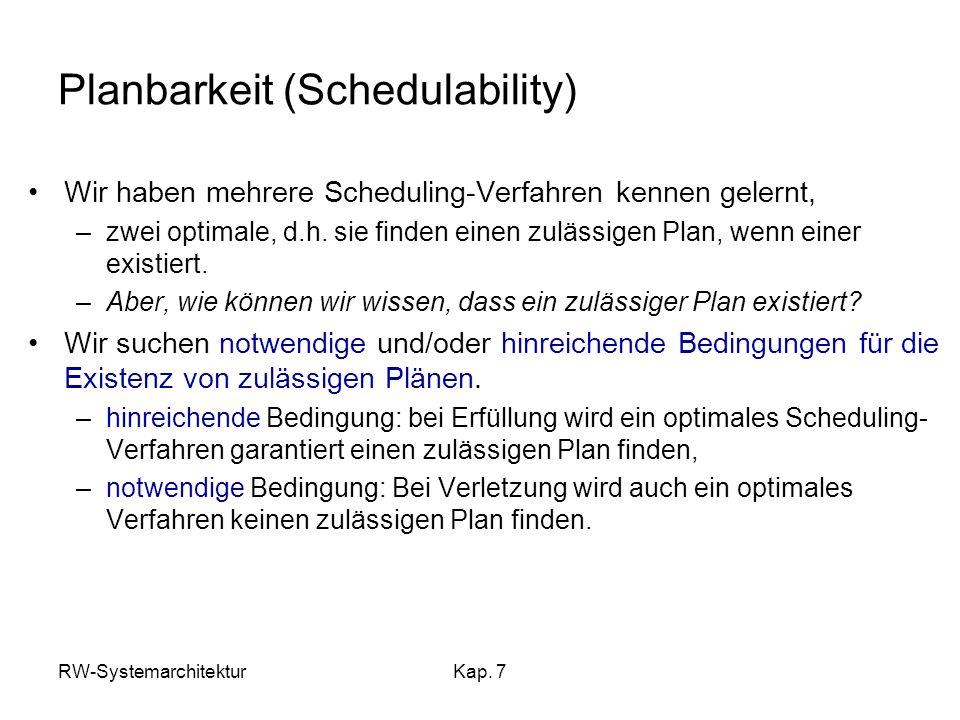 Planbarkeit (Schedulability)