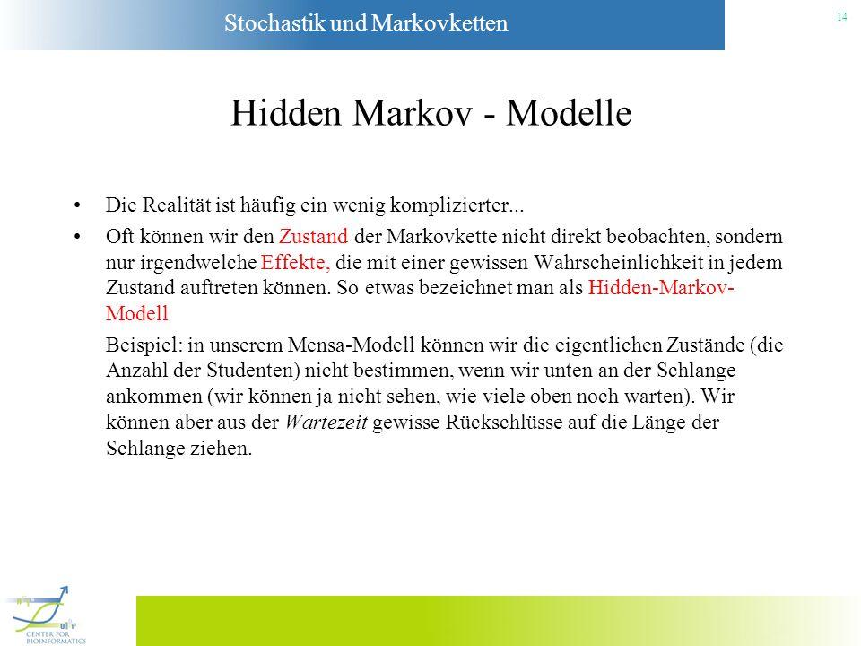 Hidden Markov - Modelle