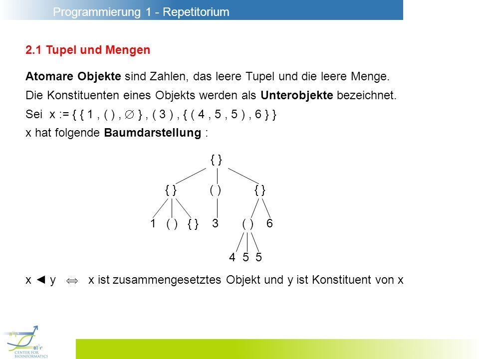 2.1 Tupel und Mengen Atomare Objekte sind Zahlen, das leere Tupel und die leere Menge.