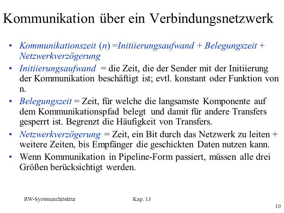 Kommunikation über ein Verbindungsnetzwerk
