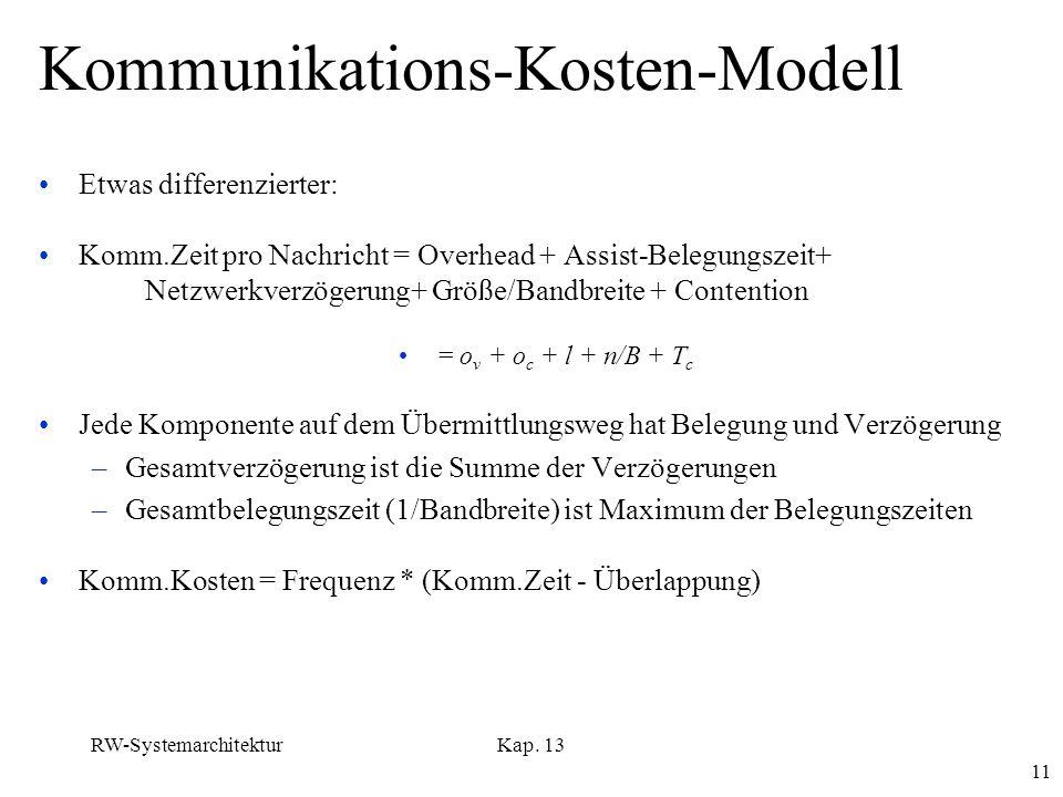 Kommunikations-Kosten-Modell