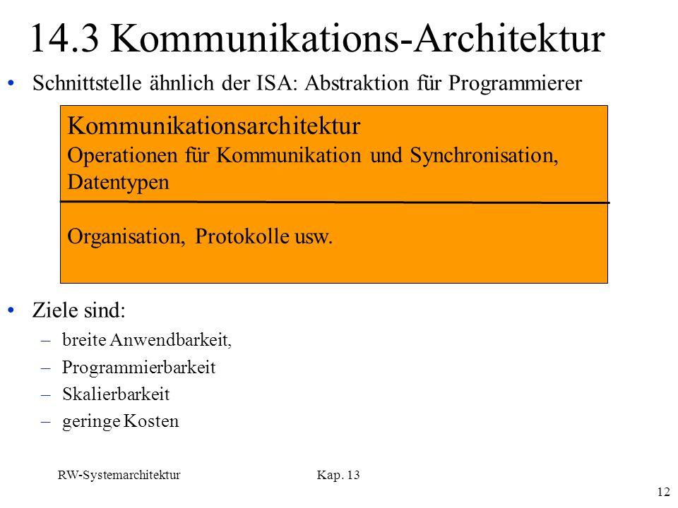 14.3 Kommunikations-Architektur