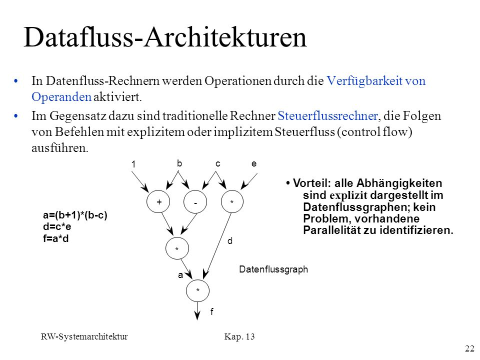 Datafluss-Architekturen