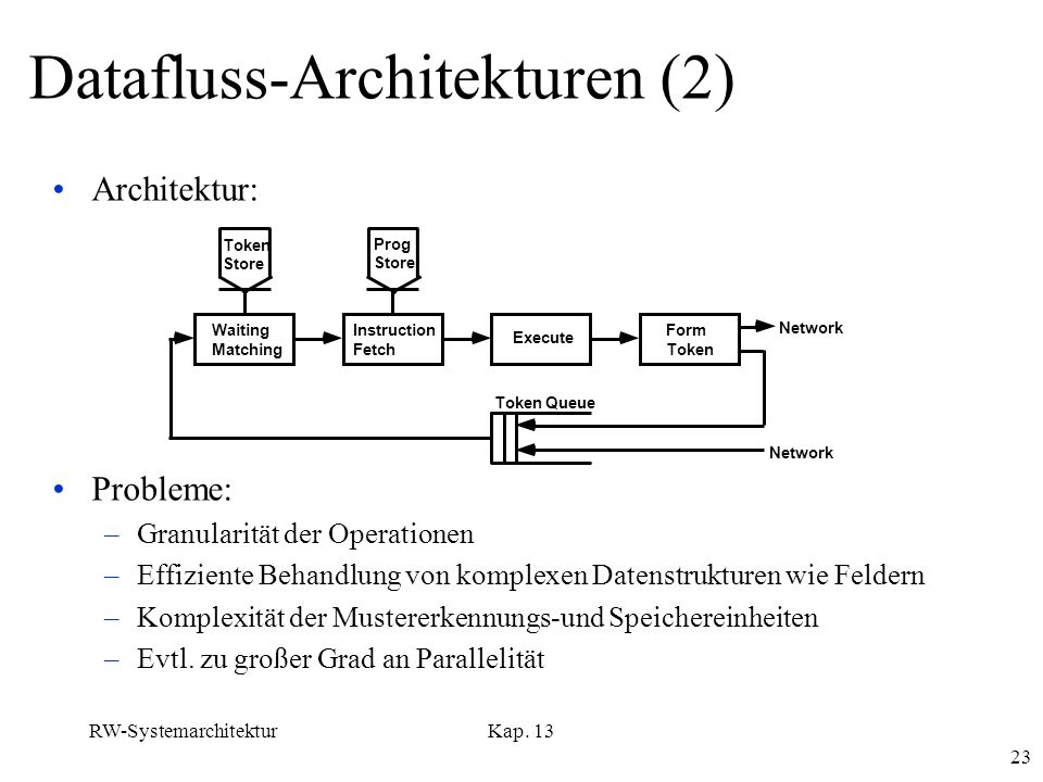 Datafluss-Architekturen (2)