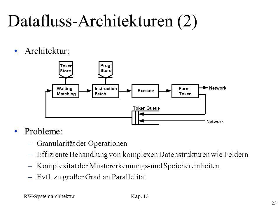 Datafluss-Architekturen (2)