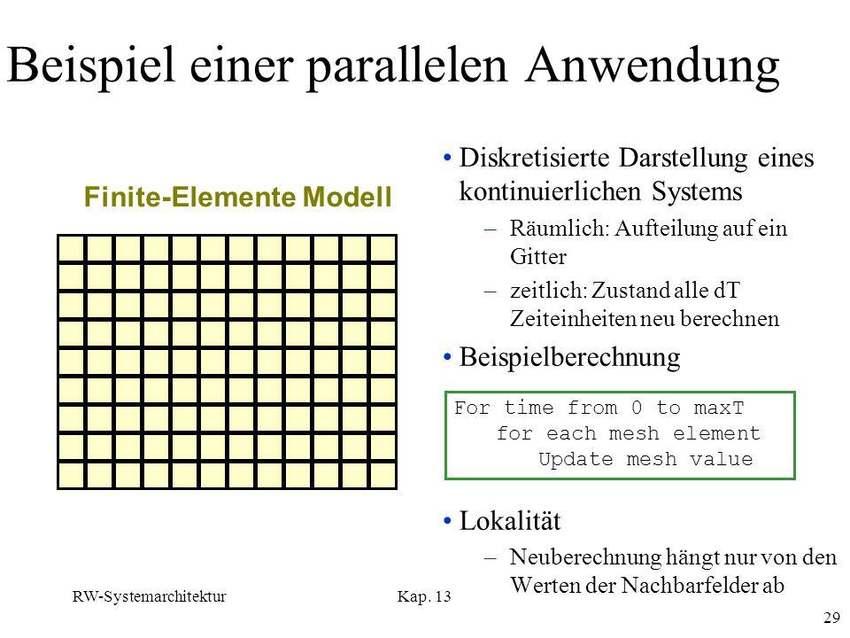 Beispiel einer parallelen Anwendung