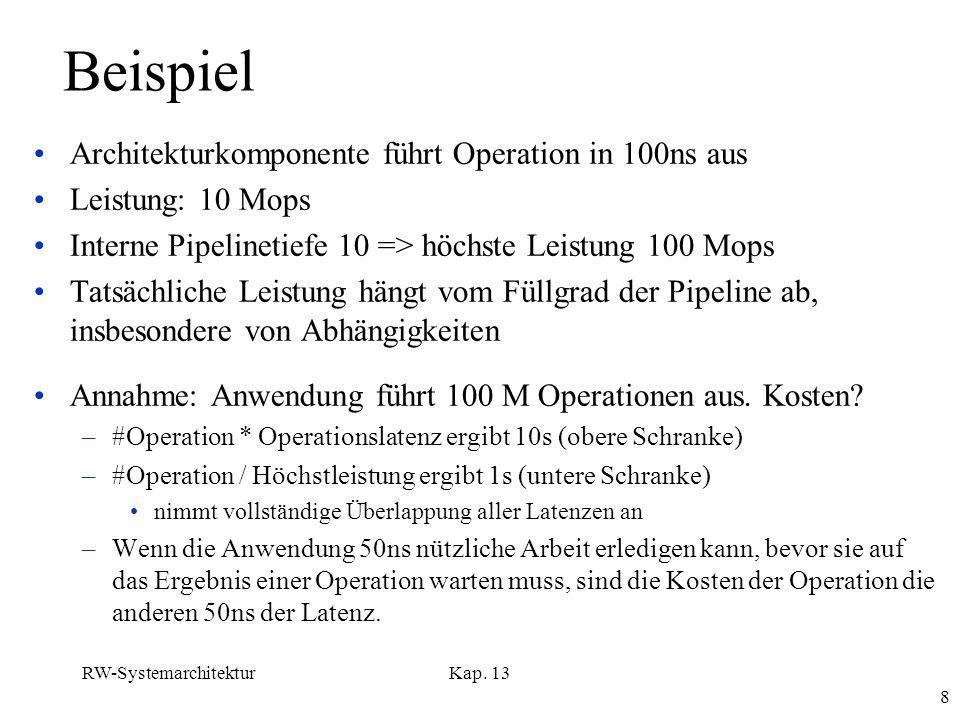 Beispiel Architekturkomponente führt Operation in 100ns aus