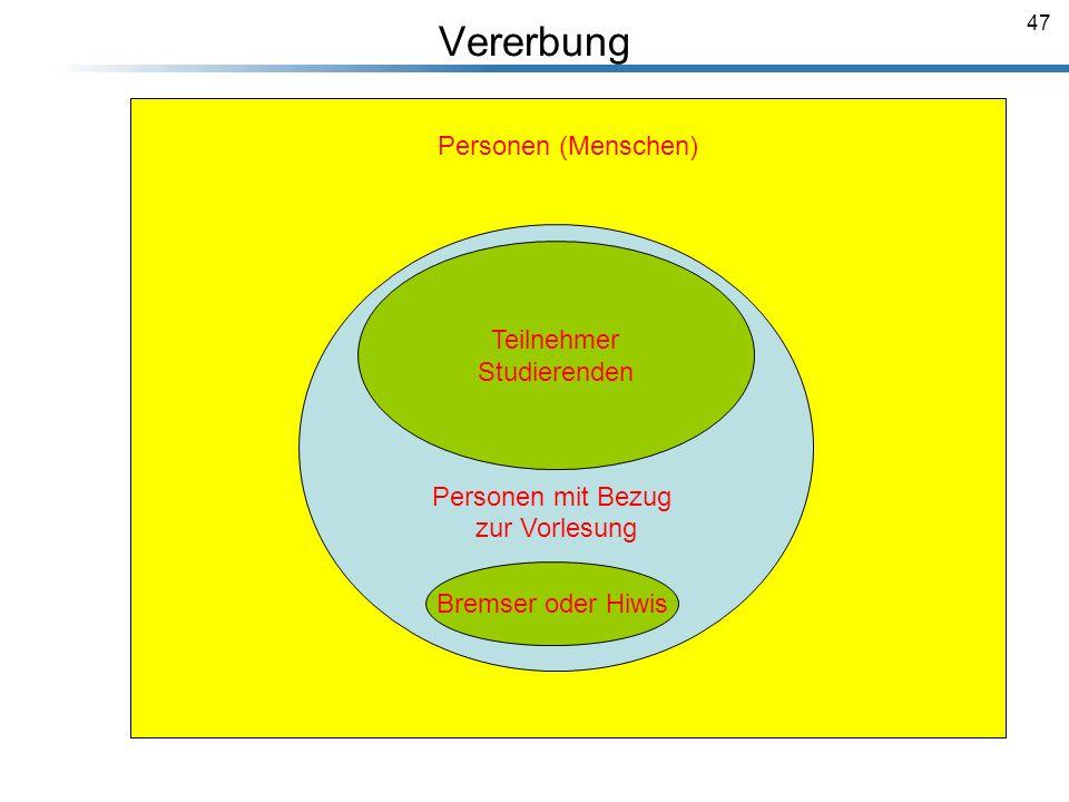 Vererbung Personen (Menschen) Teilnehmer Studierenden