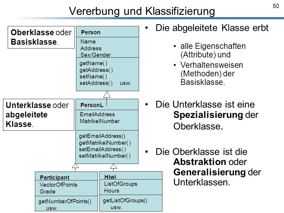 Vererbung und Klassifizierung