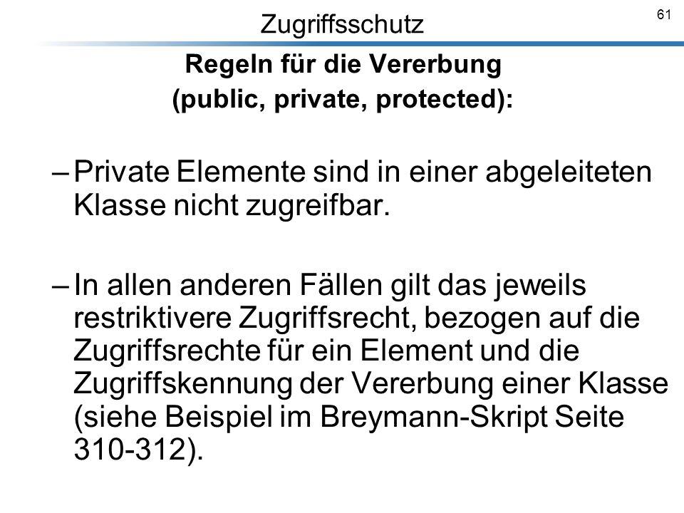 Regeln für die Vererbung (public, private, protected):