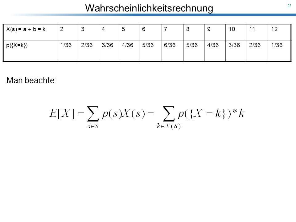Man beachte: X(s) = a + b = k 2 3 4 5 6 7 8 9 10 11 12 p({X=k}) 1/36