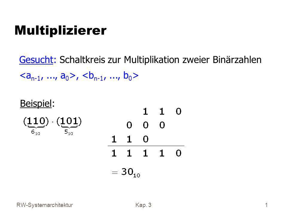 Multiplizierer Gesucht: Schaltkreis zur Multiplikation zweier Binärzahlen. <an-1, ..., a0>, <bn-1, ..., b0>