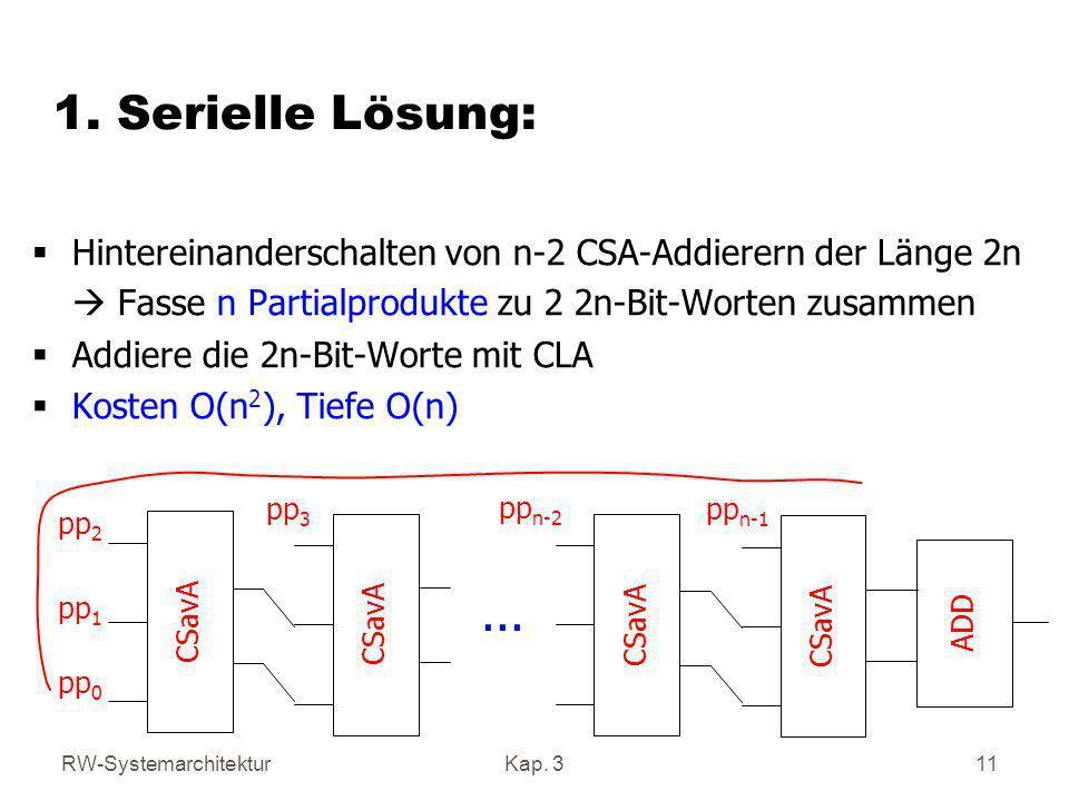 1. Serielle Lösung: Hintereinanderschalten von n-2 CSA-Addierern der Länge 2n.  Fasse n Partialprodukte zu 2 2n-Bit-Worten zusammen.