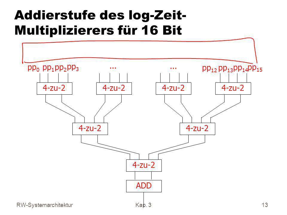 Addierstufe des log-Zeit-Multiplizierers für 16 Bit