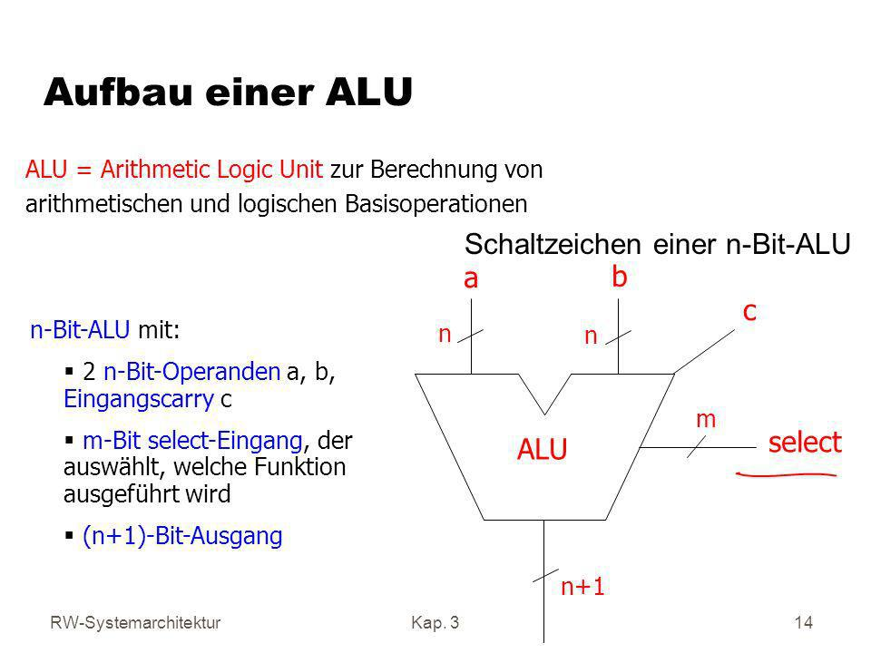 Schaltzeichen einer n-Bit-ALU