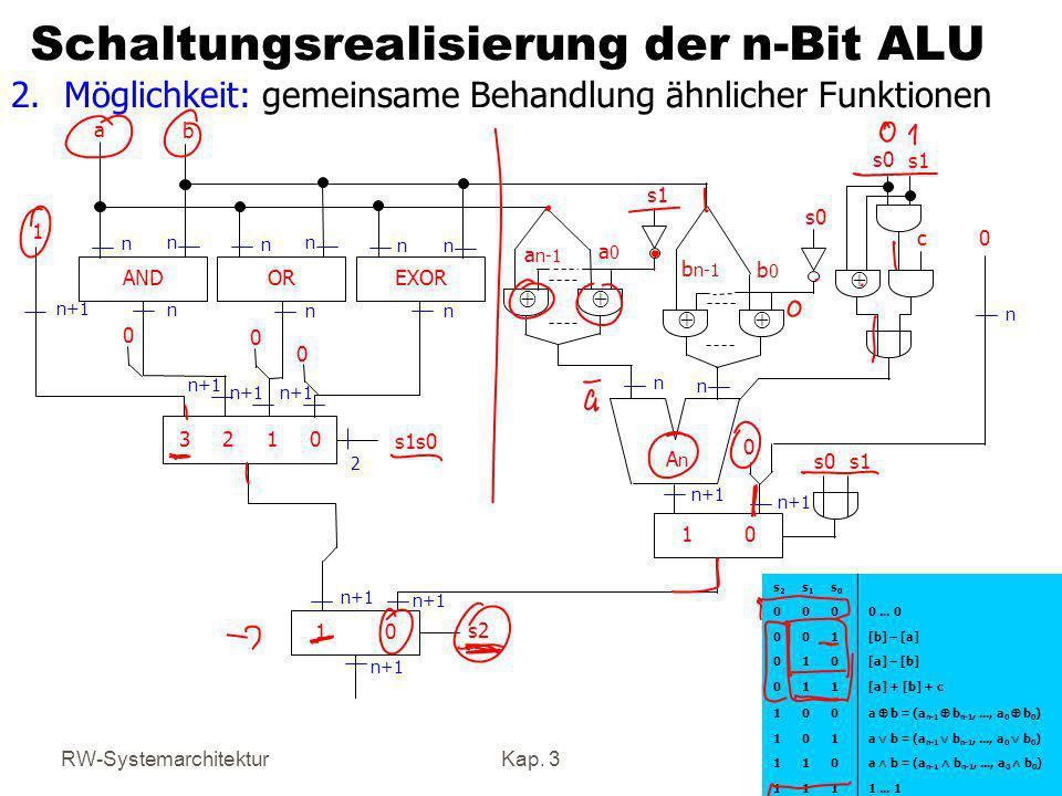 Schaltungsrealisierung der n-Bit ALU