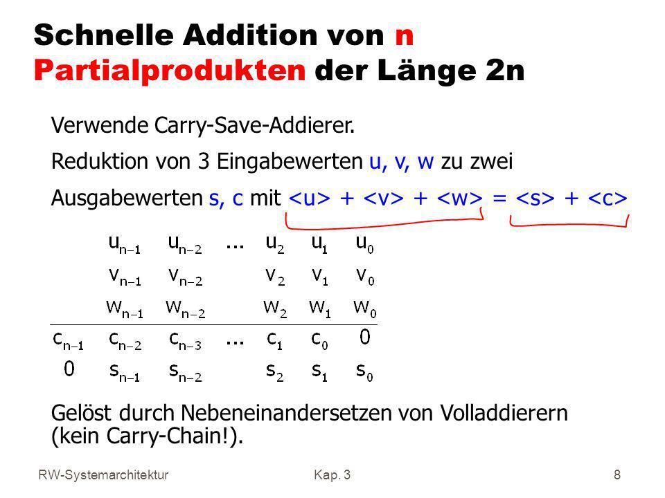 Schnelle Addition von n Partialprodukten der Länge 2n