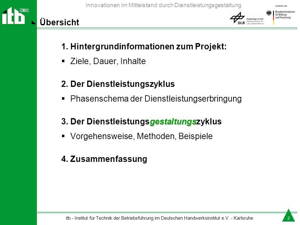 Übersicht 1. Hintergrundinformationen zum Projekt: Ziele, Dauer, Inhalte. 2. Der Dienstleistungszyklus.