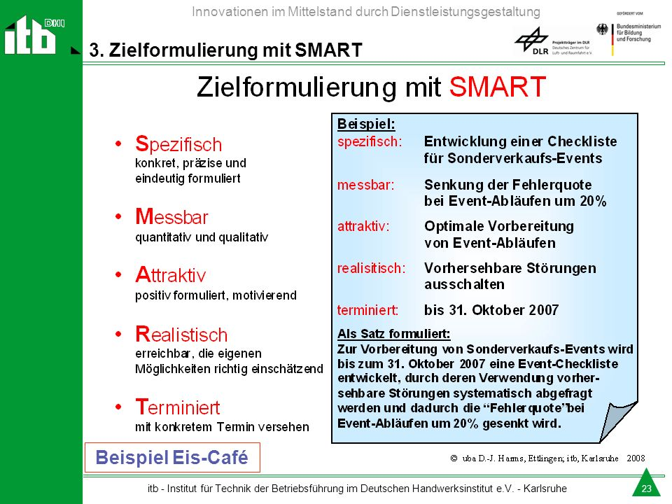 3. Zielformulierung mit SMART