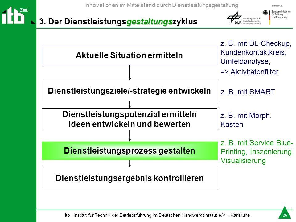 3. Der Dienstleistungsgestaltungszyklus
