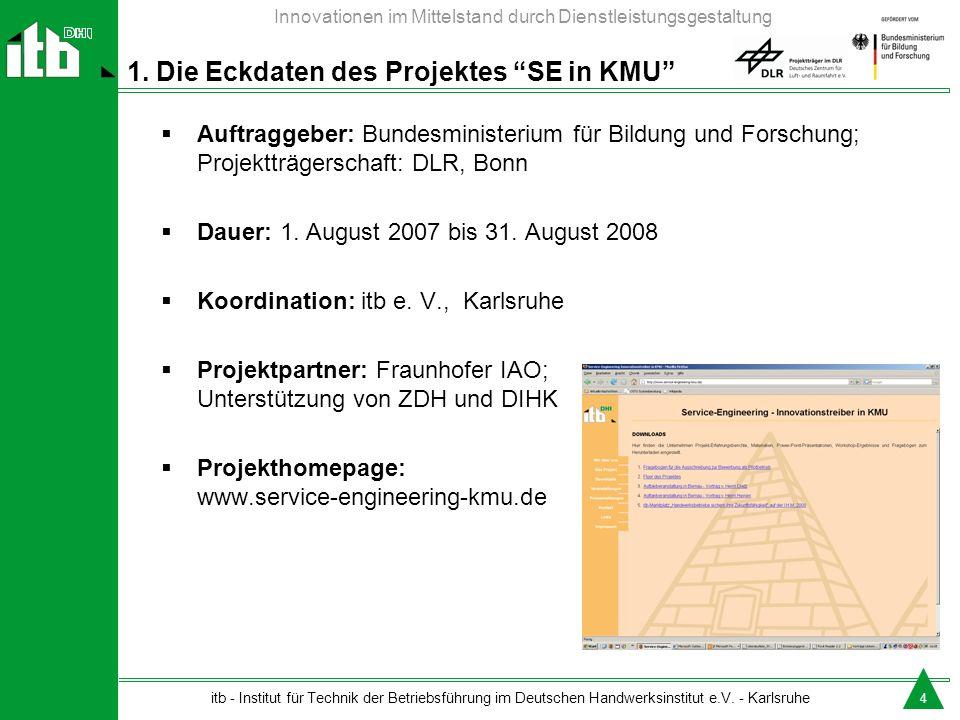 1. Die Eckdaten des Projektes SE in KMU