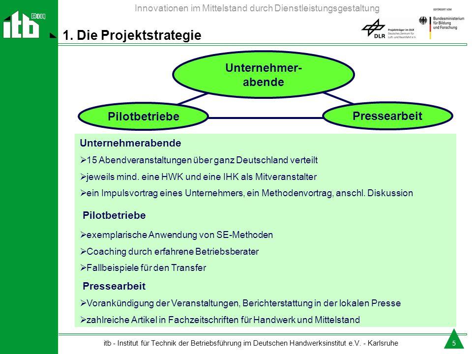 1. Die Projektstrategie Unternehmer- abende Pilotbetriebe Pressearbeit