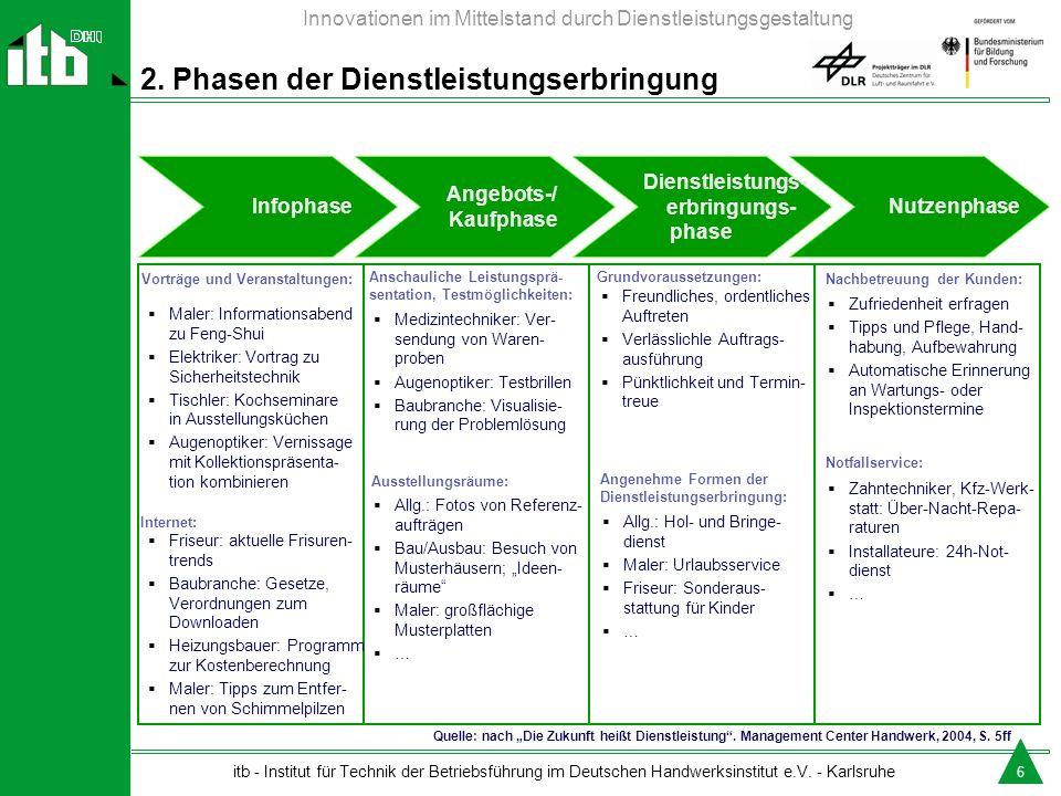 2. Phasen der Dienstleistungserbringung