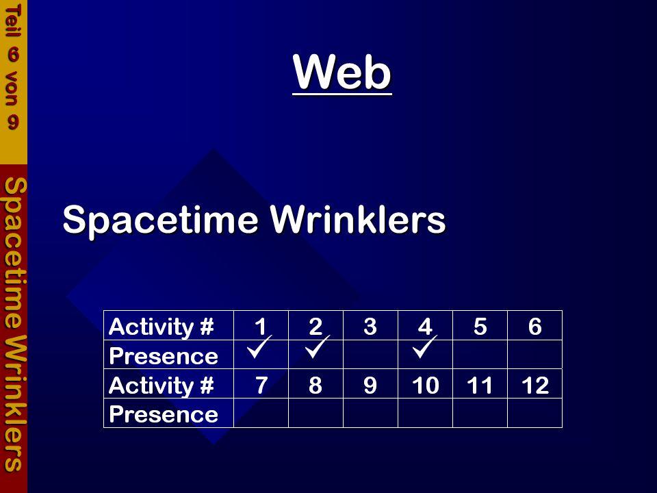 Teil 6 von 9 Web Spacetime Wrinklers Spacetime Wrinklers   