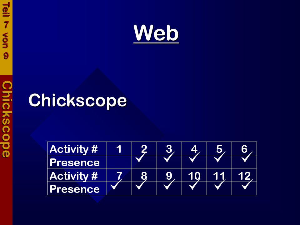 Teil 7 von 9 Web Chickscope Chickscope           