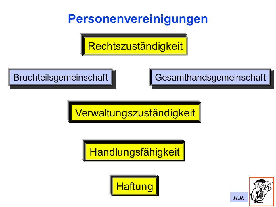 Personenvereinigungen