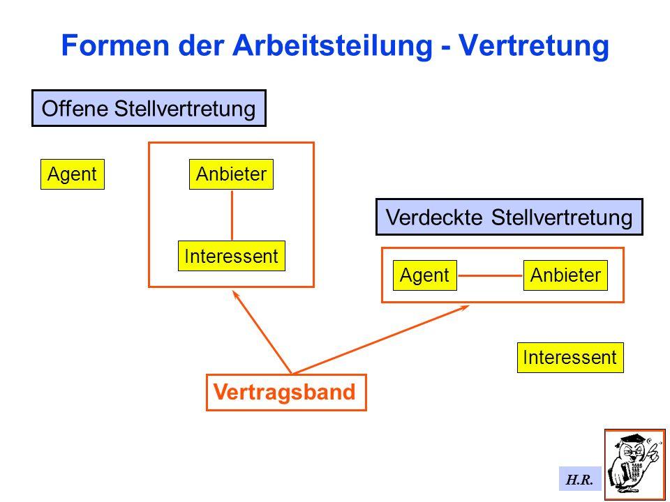 Formen der Arbeitsteilung - Vertretung