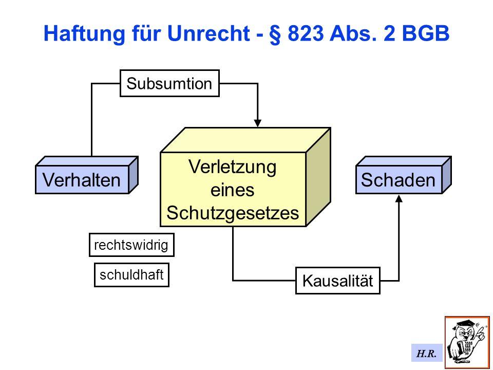 Haftung für Unrecht - § 823 Abs. 2 BGB