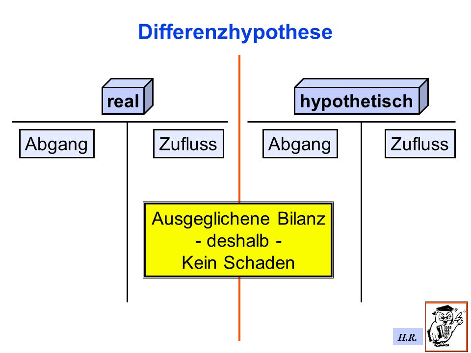 Differenzhypothese real hypothetisch Abgang Zufluss Abgang Zufluss