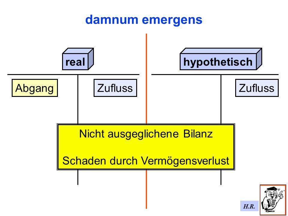 damnum emergens real hypothetisch Abgang Zufluss Zufluss