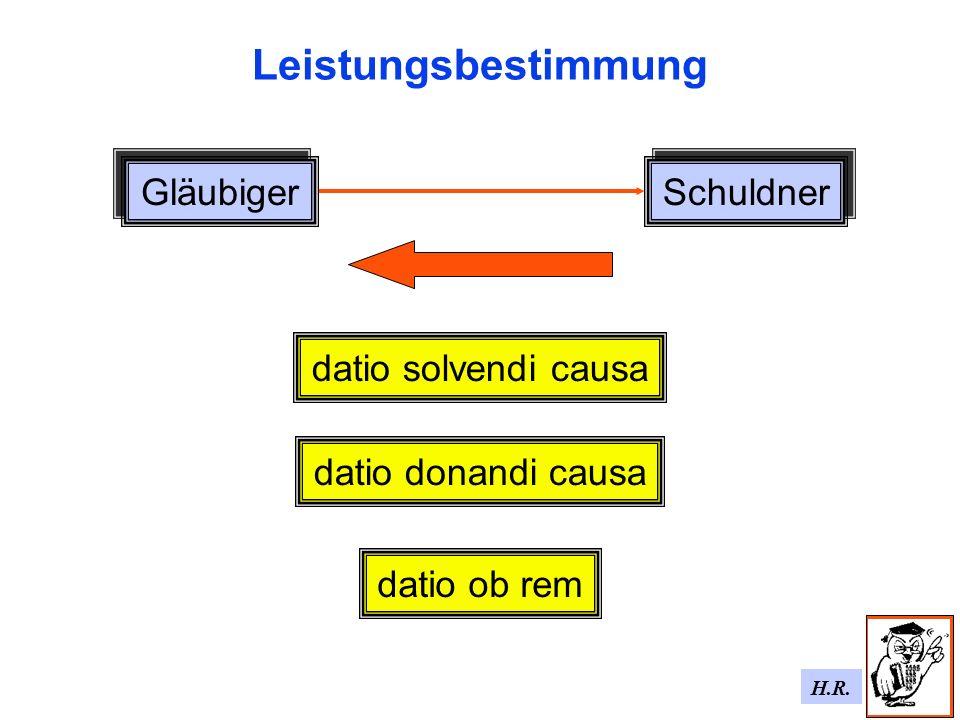 Leistungsbestimmung Gläubiger Schuldner datio solvendi causa