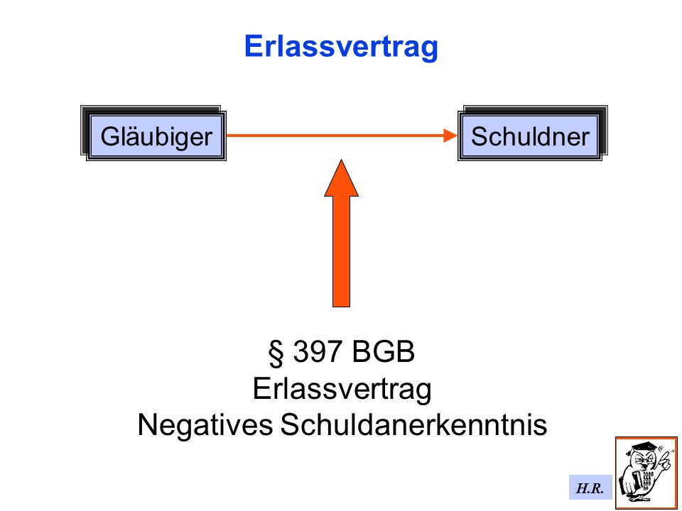 Negatives Schuldanerkenntnis