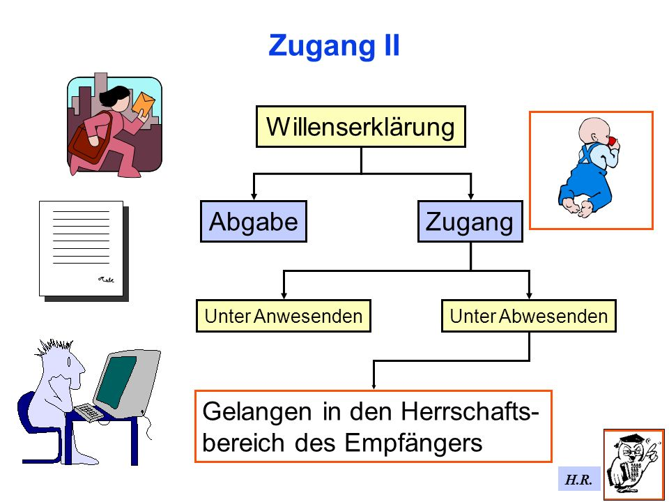 Zugang II Willenserklärung Abgabe Zugang Gelangen in den Herrschafts-