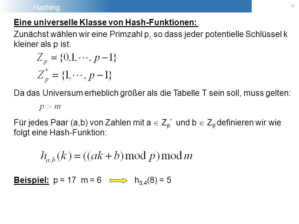 Eine universelle Klasse von Hash-Funktionen: