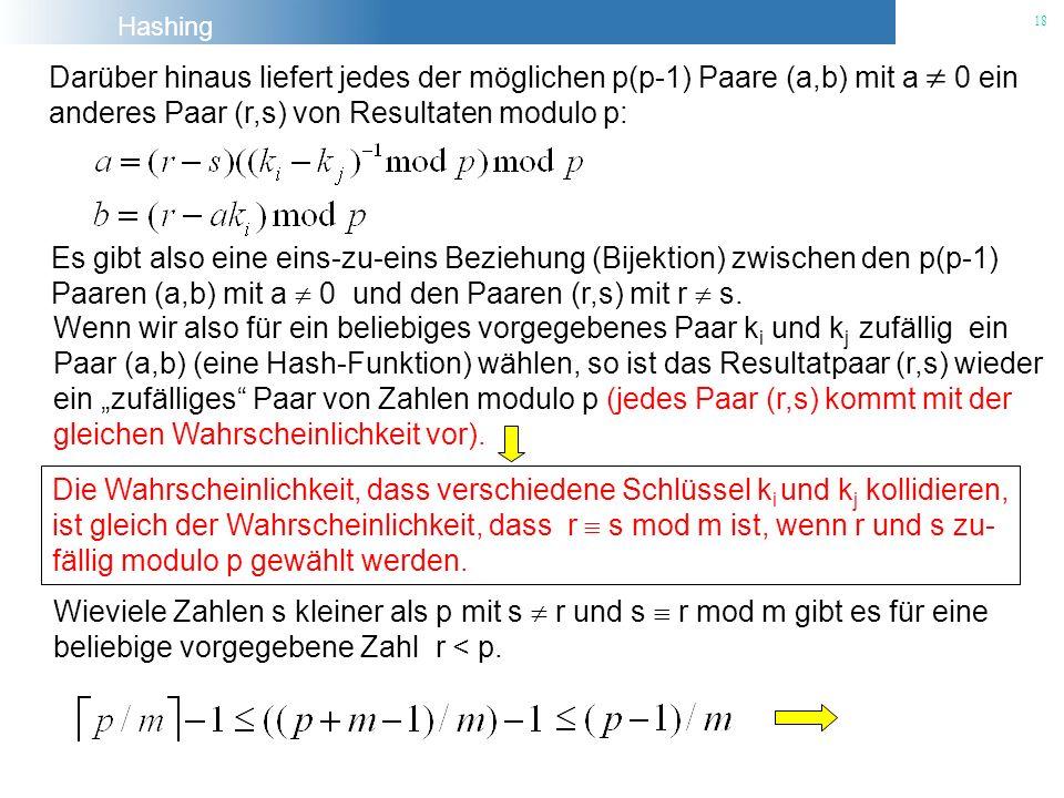 Darüber hinaus liefert jedes der möglichen p(p-1) Paare (a,b) mit a  0 ein