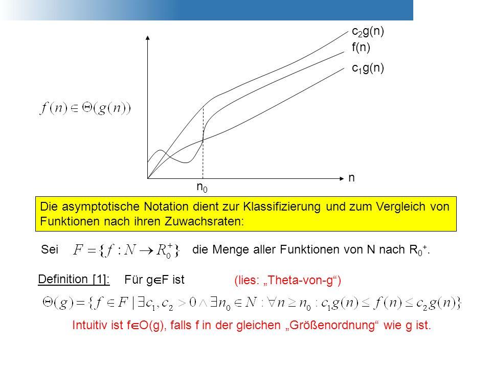 c2g(n) n. f(n) c1g(n) n0. Die asymptotische Notation dient zur Klassifizierung und zum Vergleich von.