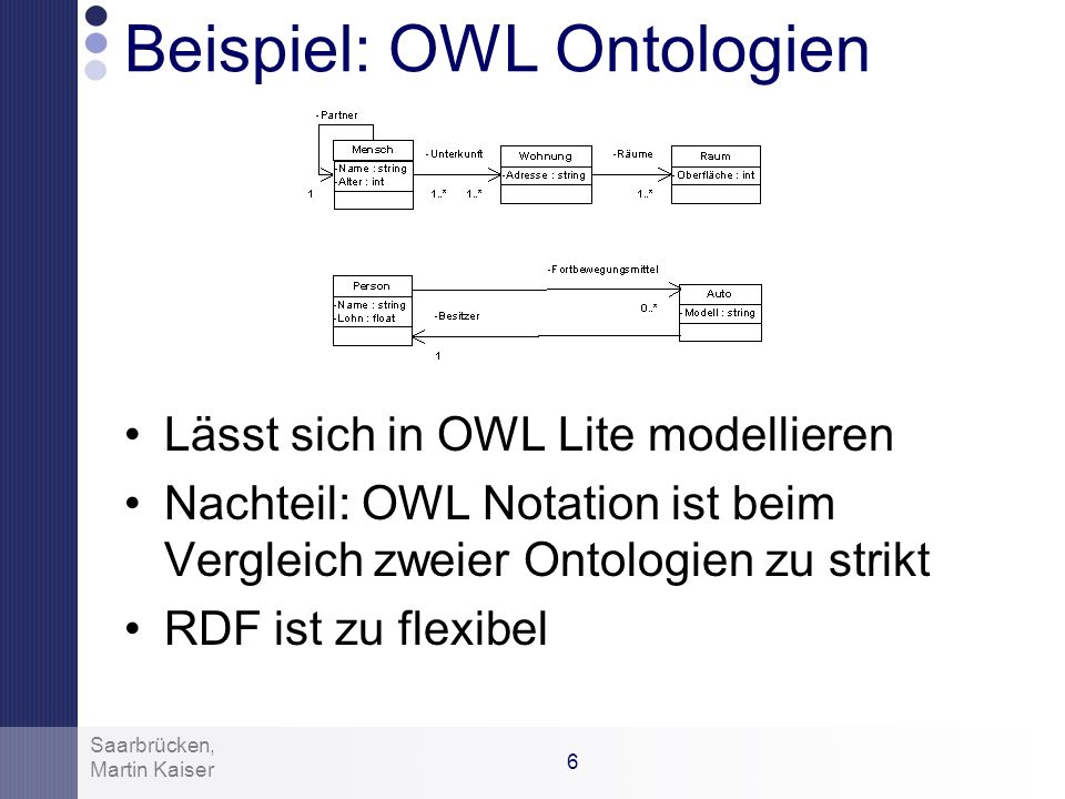 Beispiel: OWL Ontologien