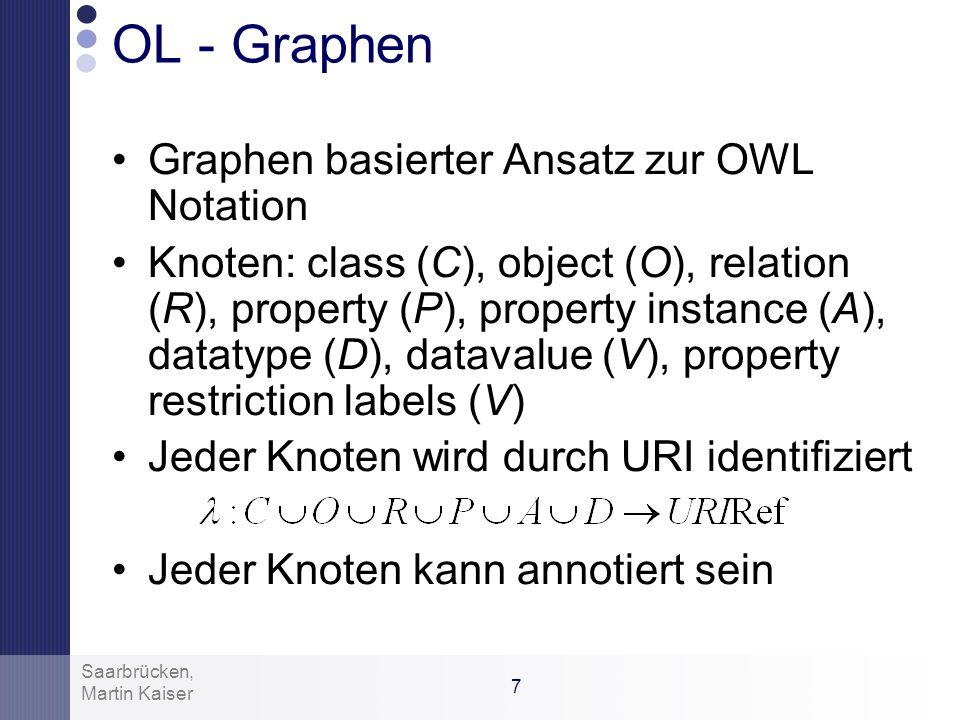 OL - Graphen Graphen basierter Ansatz zur OWL Notation