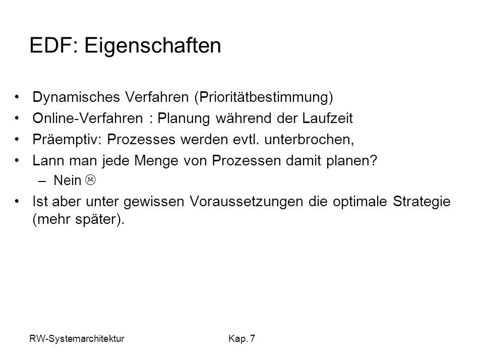 EDF: Eigenschaften Dynamisches Verfahren (Prioritätbestimmung)