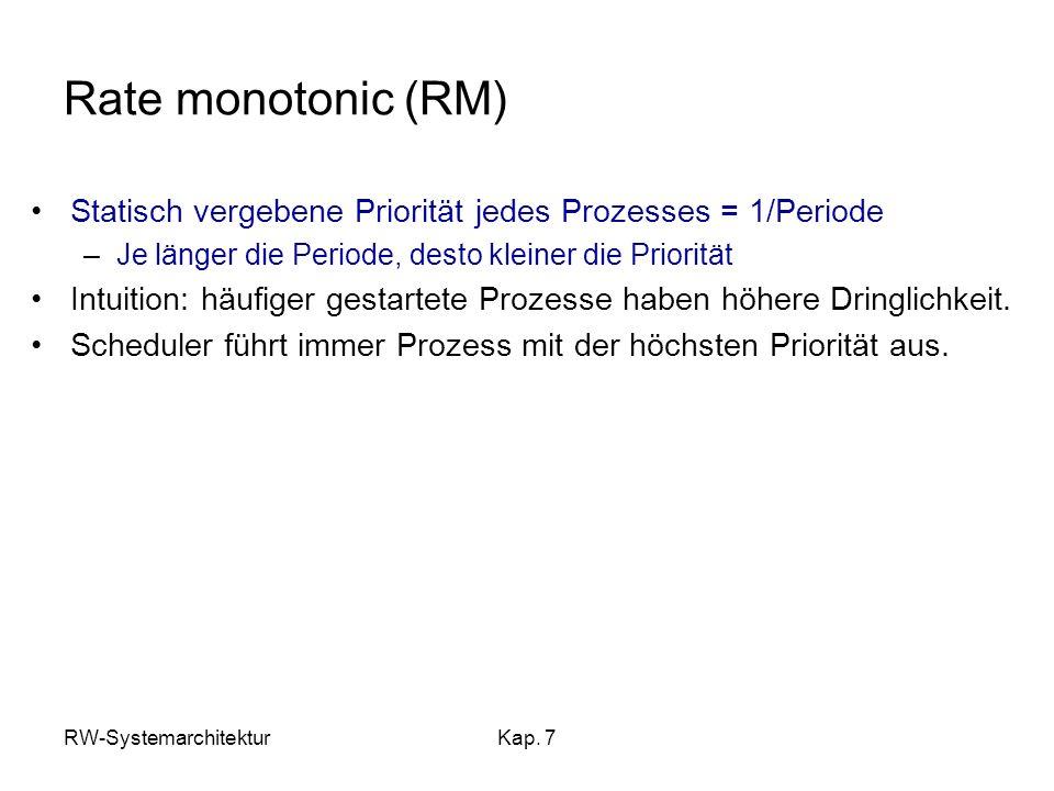 Rate monotonic (RM) Statisch vergebene Priorität jedes Prozesses = 1/Periode. Je länger die Periode, desto kleiner die Priorität.