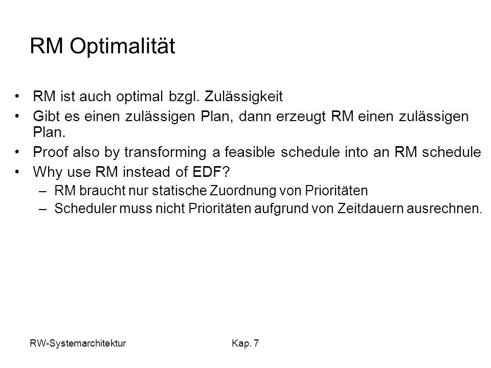 RM Optimalität RM ist auch optimal bzgl. Zulässigkeit
