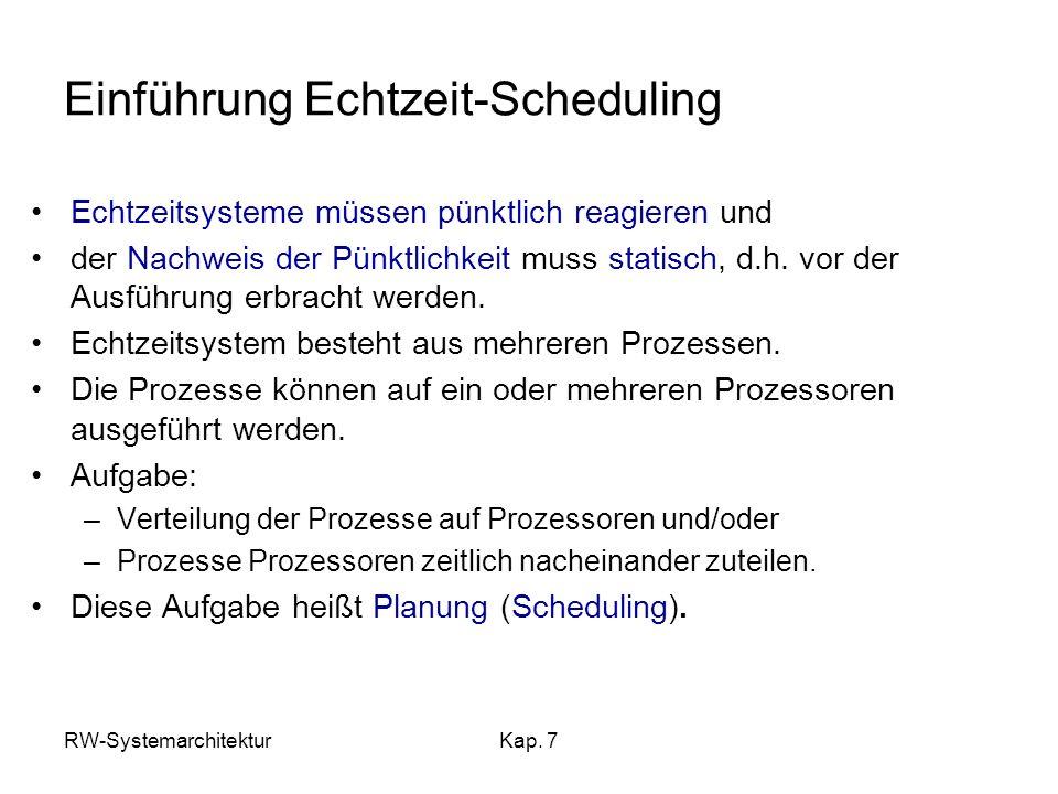 Einführung Echtzeit-Scheduling