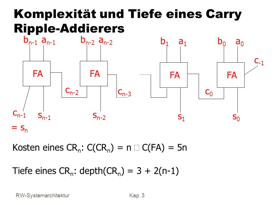 Komplexität und Tiefe eines Carry Ripple-Addierers